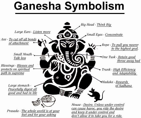 """Dewa Dharma;  Ganesha and overcoming """"Obstickles""""…"""